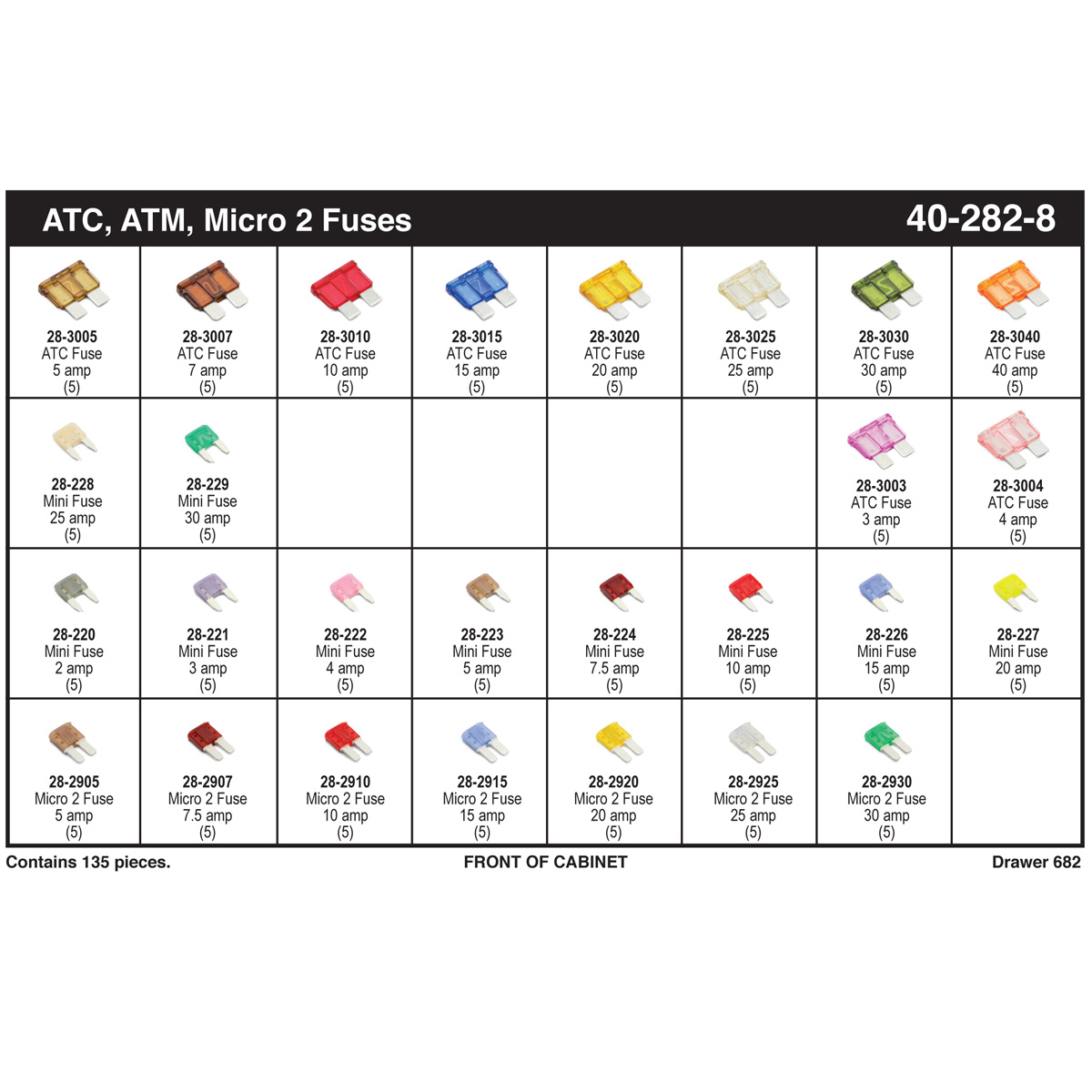 Micro 2 Mini Atc Fuse Assortment Kimball Midwest Add A Circuitquot Micro2 Blade Size Circuit Holders